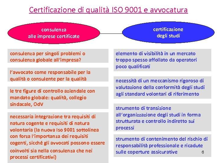 Certificazione di qualità ISO 9001 e avvocatura. consulenza alle imprese certificate consulenza per singoli