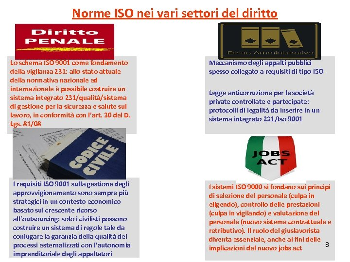 Norme ISO nei vari settori del diritto. Lo schema ISO 9001 come fondamento della