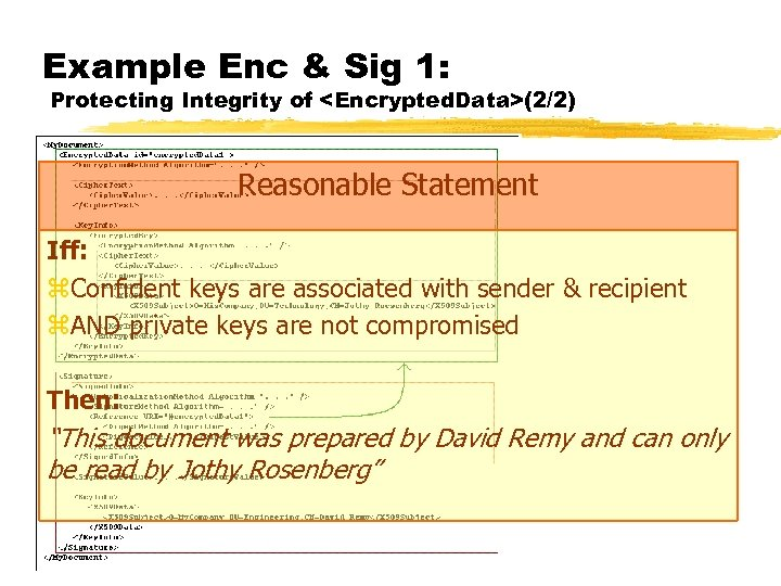 Example Enc & Sig 1: Protecting Integrity of <Encrypted. Data>(2/2) Reasonable Statement Iff: z.
