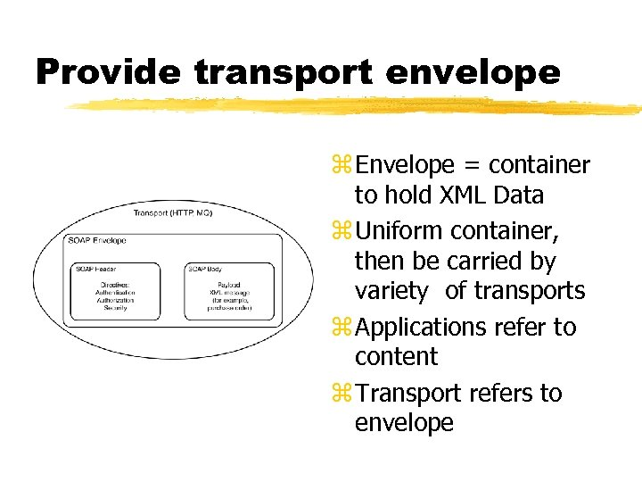 Provide transport envelope z Envelope = container to hold XML Data z Uniform container,