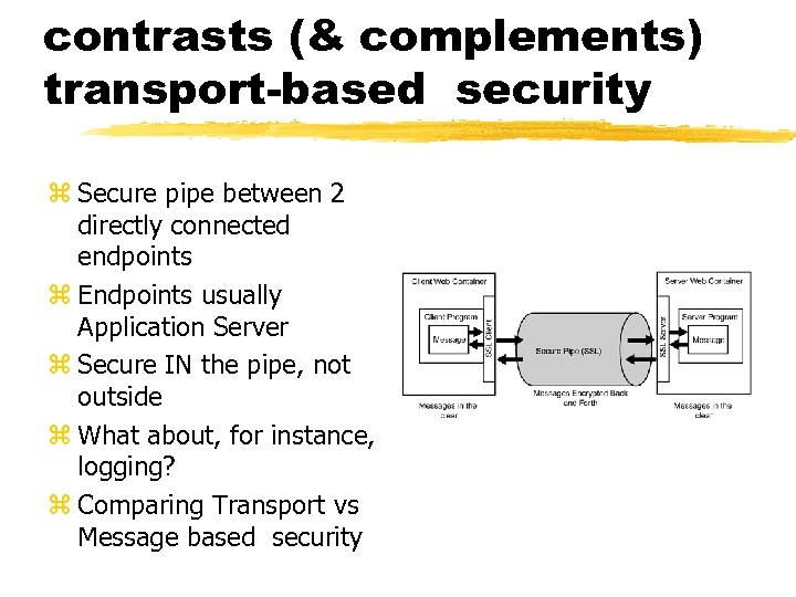 contrasts (& complements) transport-based security z Secure pipe between 2 directly connected endpoints z