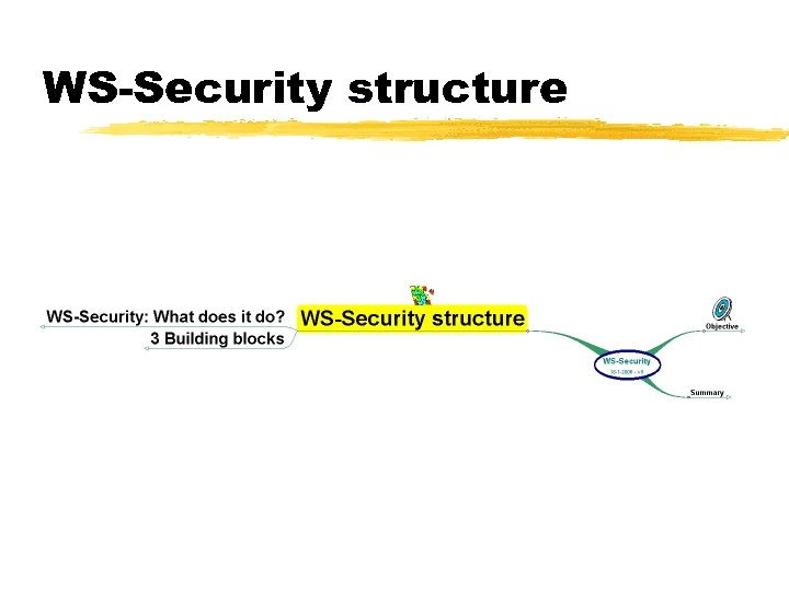 WS-Security structure