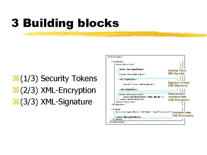 3 Building blocks z (1/3) Security Tokens z (2/3) XML-Encryption z (3/3) XML-Signature