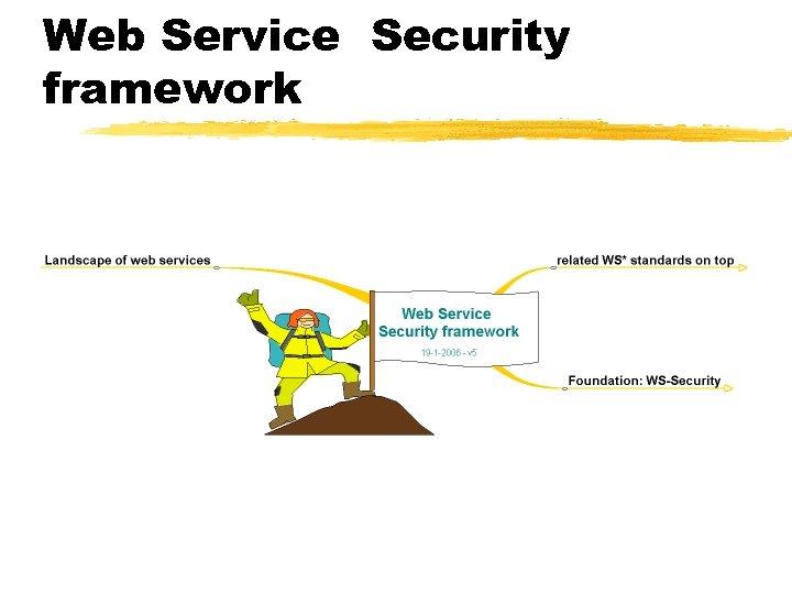 Web Service Security framework