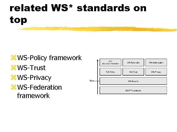 related WS* standards on top z WS-Policy framework z WS-Trust z WS-Privacy z WS-Federation