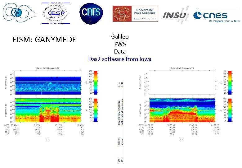 EJSM: GANYMEDE Galileo PWS Data Das 2 software from Iowa