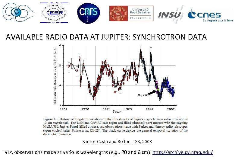 AVAILABLE RADIO DATA AT JUPITER: SYNCHROTRON DATA Santos-Costa and Bolton, JGR, 2008 VLA observations