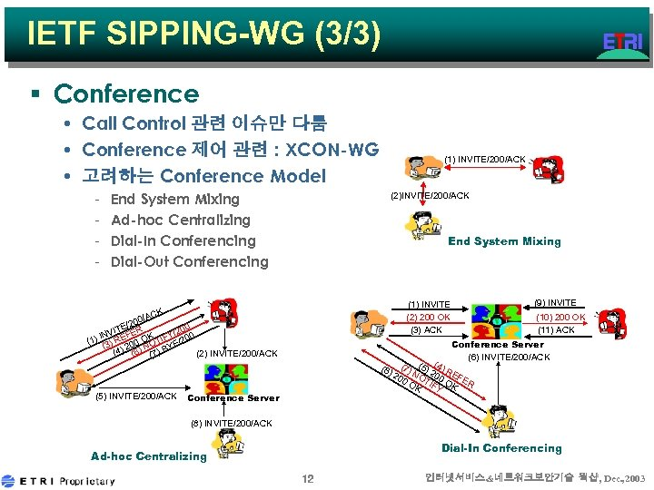 IETF SIPPING-WG (3/3) § Conference • Call Control 관련 이슈만 다룸 • Conference 제어