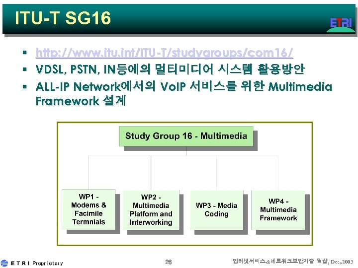 ITU-T SG 16 § http: //www. itu. int/ITU-T/studygroups/com 16/ § VDSL, PSTN, IN등에의 멀티미디어
