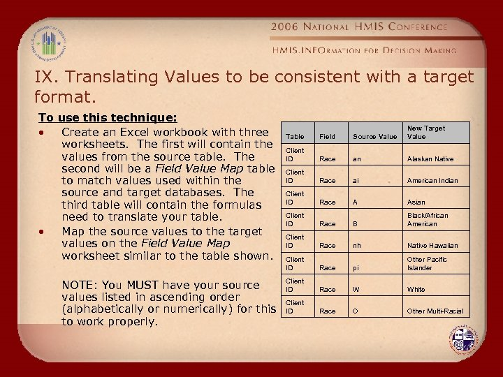 IX. Translating Values to be consistent with a target format. To use this technique: