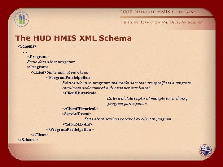 The HUD HMIS XML Schema <Schema> … <Program> Static data about programs </Program> <Client>Static