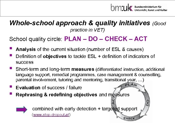 Whole-school approach & quality initiatives (Good practice in VET) School quality circle: PLAN –