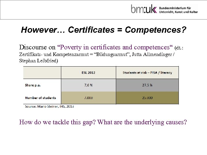 "However… Certificates = Competences? Discourse on ""Poverty in certificates and competences"" (dt. : Zertifikats-"