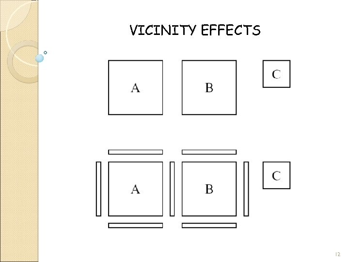 VICINITY EFFECTS 12