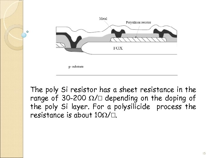 The poly Si resistor has a sheet resistance in the range of 30 -200