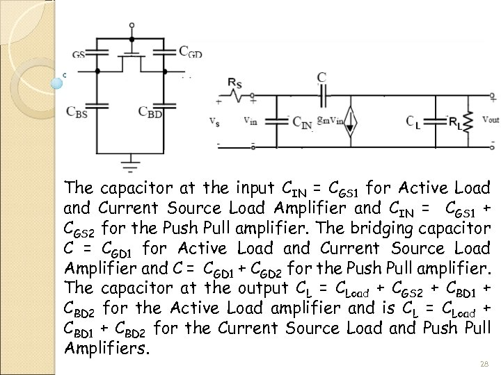 The capacitor at the input CIN = CGS 1 for Active Load and Current