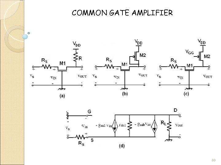 COMMON GATE AMPLIFIER 33