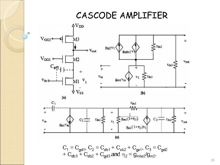 CASCODE AMPLIFIER C 1 = Cgd 1, C 2 = Cdb 1 + Csb