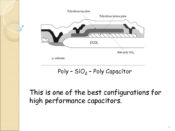 Poly – Si. O 2 – Poly Capacitor This is one of the best