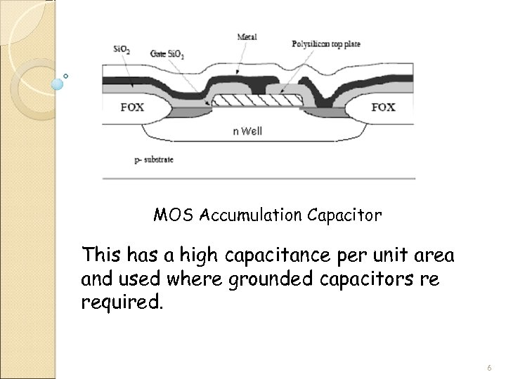 MOS Accumulation Capacitor This has a high capacitance per unit area and used where