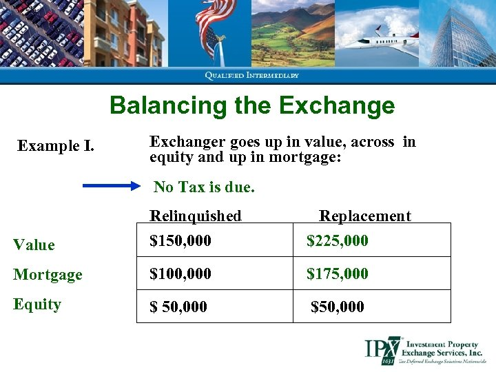 Balancing the Exchange Example I. Exchanger goes up in value, across in equity and