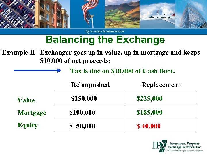 Balancing the Exchange Example II. Exchanger goes up in value, up in mortgage and