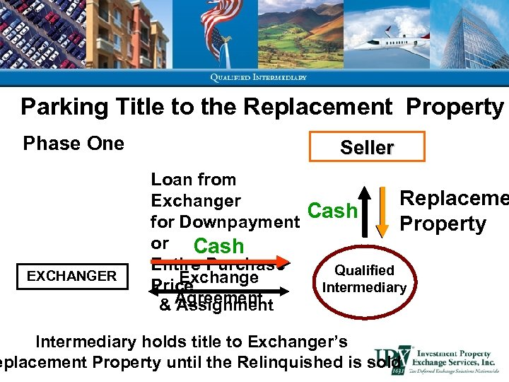 Parking Title to the Replacement Property Phase One EXCHANGER Seller Loan from Exchanger for