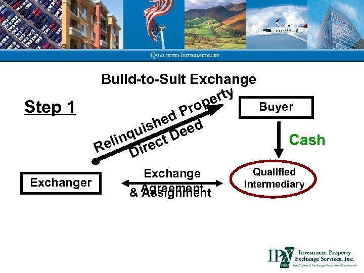 Step 1 Exchanger Build-to-Suit Exchange erty Buyer rop P hed ed uis De Cash