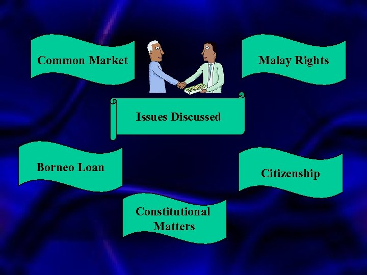 Common Market Malay Rights Issues Discussed Borneo Loan Citizenship Constitutional Matters 15