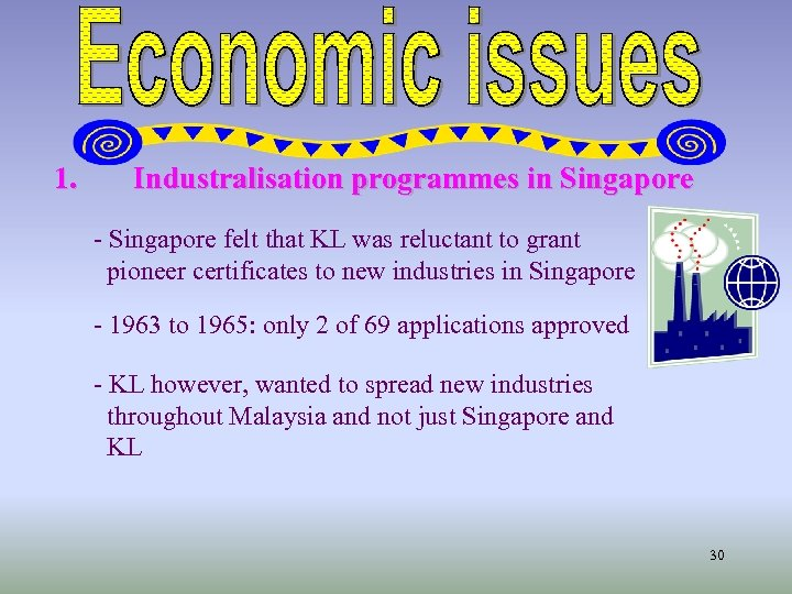 1. Industralisation programmes in Singapore - Singapore felt that KL was reluctant to grant
