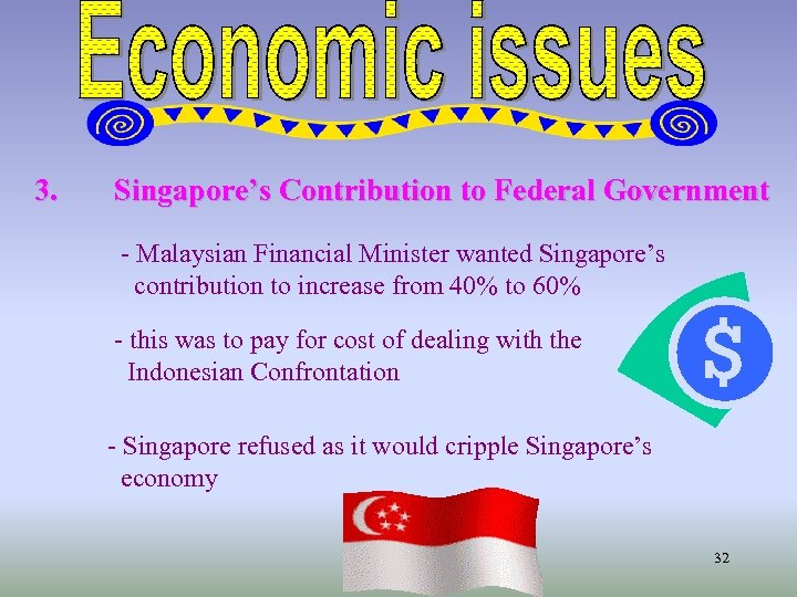 3. Singapore's Contribution to Federal Government - Malaysian Financial Minister wanted Singapore's contribution to