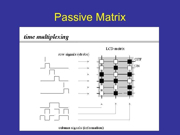 Passive Matrix
