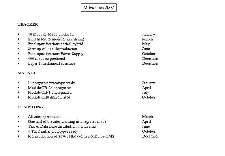 Milestones 2002 TRACKER • • 40 modules M 200 produced System test (6 modules