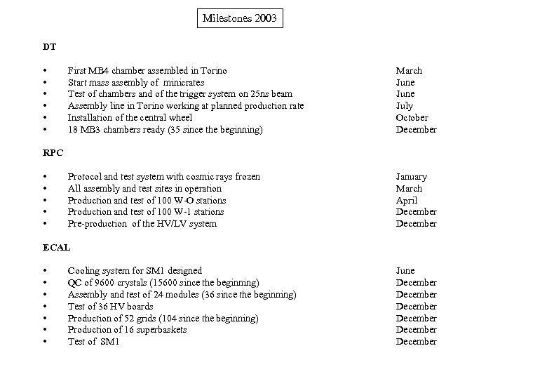 Milestones 2003 DT • • • First MB 4 chamber assembled in Torino Start