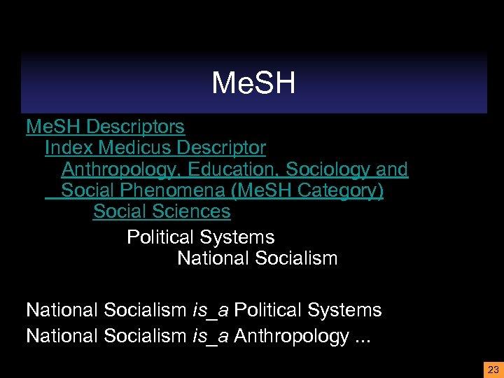 Me. SH Descriptors Index Medicus Descriptor Anthropology, Education, Sociology and Social Phenomena (Me. SH