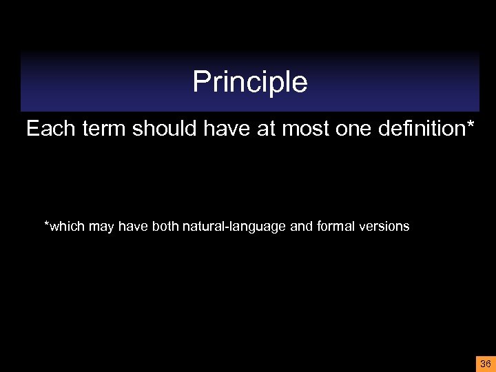 Principle Each term should have at most one definition* *which may have both natural-language