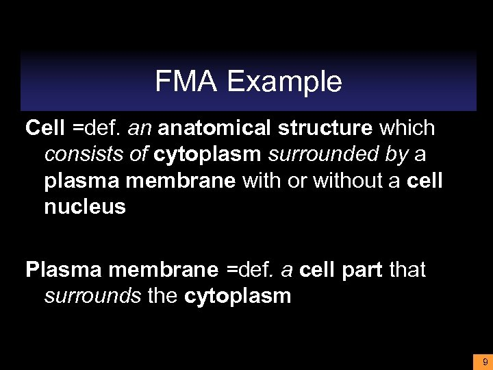 FMA Example Cell =def. an anatomical structure which consists of cytoplasm surrounded by a