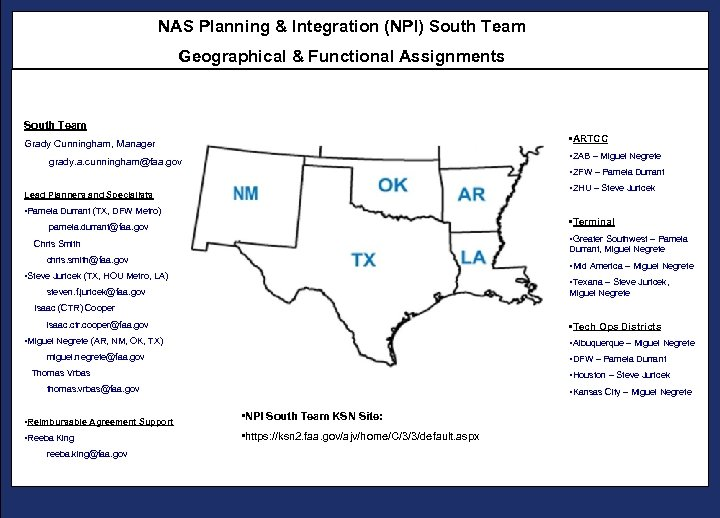 NAS Planning & Integration (NPI) South Team Geographical & Functional Assignments South Team •