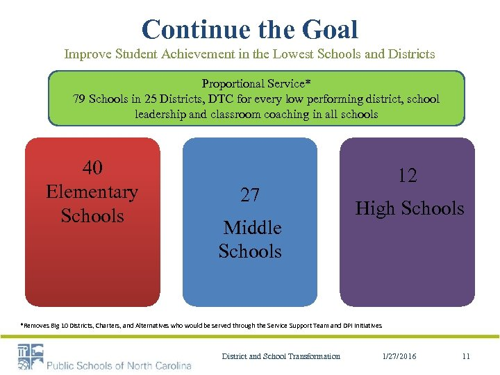 Continue the Goal Improve Student Achievement in the Lowest Schools and Districts Proportional Service*