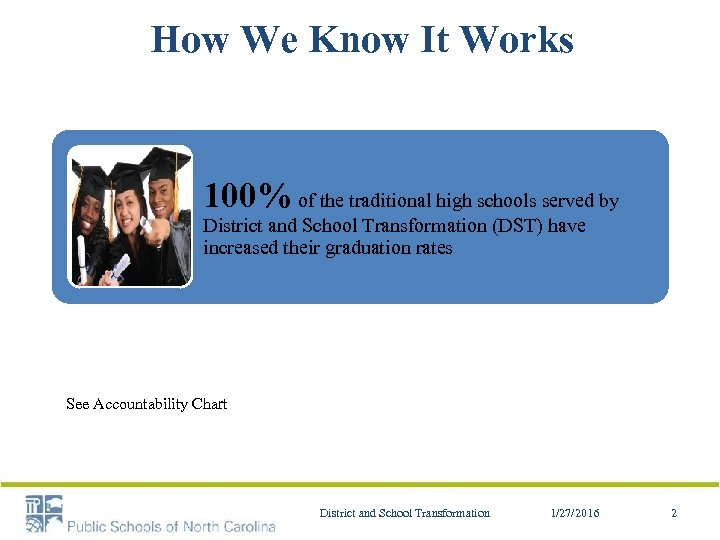 How We Know It Works 100% of the traditional high schools served by District
