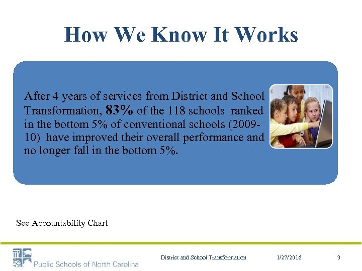 How We Know It Works After 4 years of services from District and School