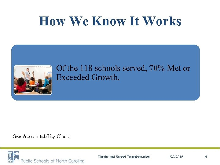How We Know It Works Of the 118 schools served, 70% Met or Exceeded