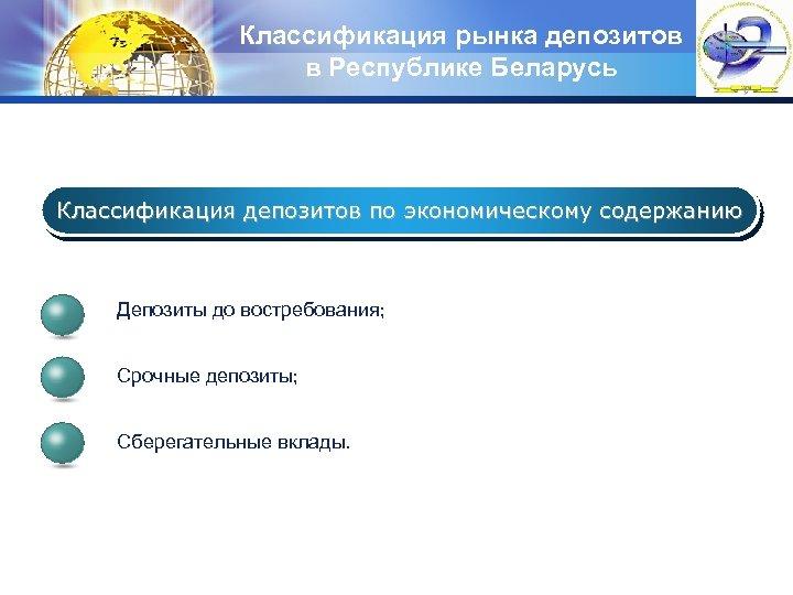 Классификация рынка депозитов в Республике Беларусь LOGO Классификация депозитов по экономическому содержанию Депозиты до