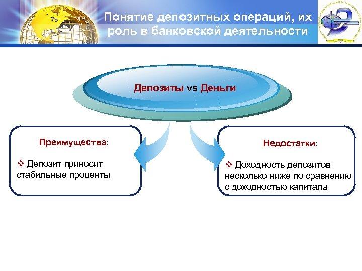 Понятие депозитных операций, их роль в банковской деятельности LOGO Депозиты vs Деньги Преимущества: v