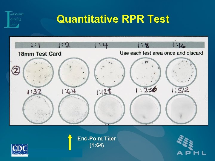 Quantitative RPR Test End-Point Titer (1: 64)
