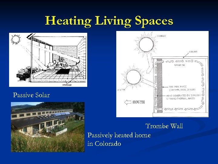 Heating Living Spaces Passive Solar Trombe Wall Passively heated home in Colorado