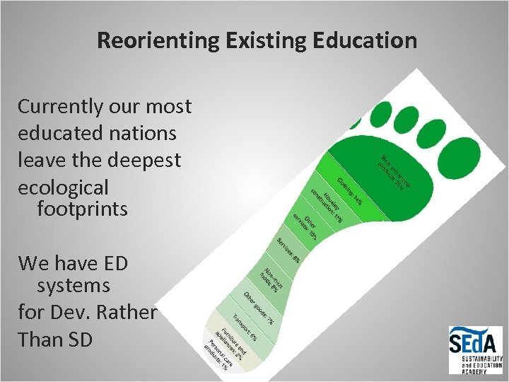 Reorienting Existing Education Currently our most educated nations leave the deepest ecological footprints We