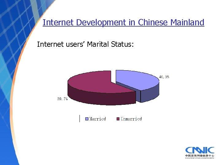 Internet Development in Chinese Mainland Internet users' Marital Status: