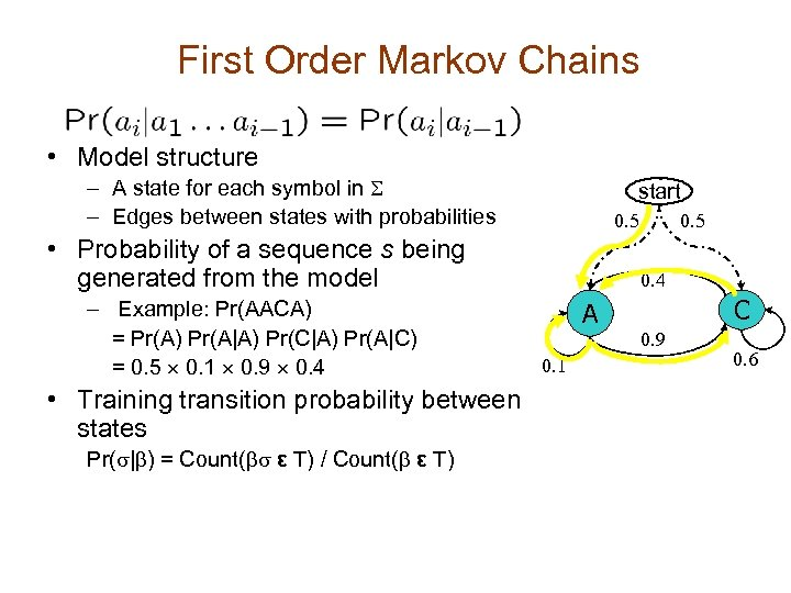 First Order Markov Chains • Model structure – A state for each symbol in