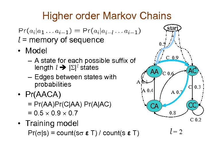 Higher order Markov Chains start l = memory of sequence • Model 0. 5